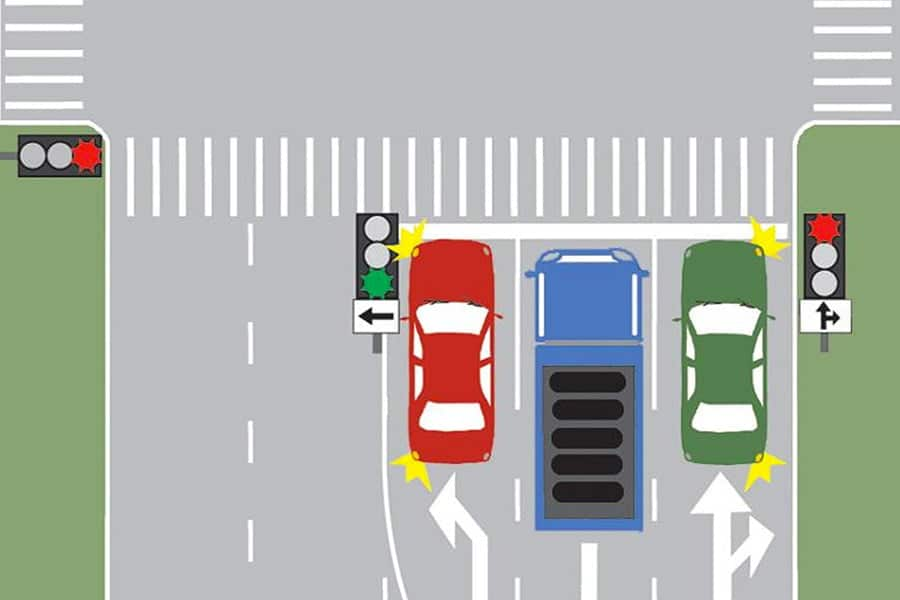 Chestionare auto actualizate